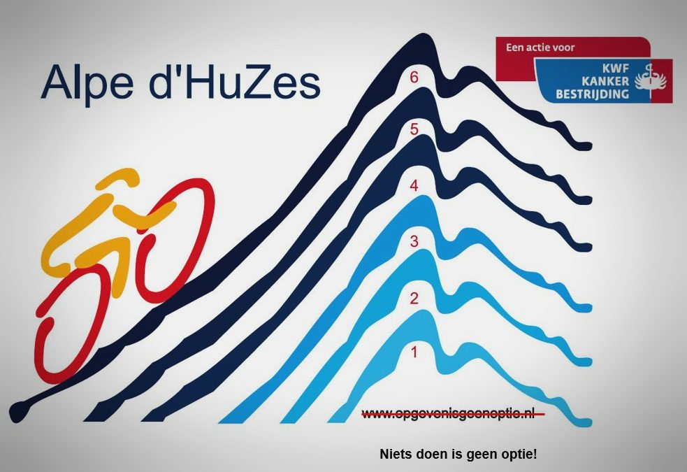 """Alpe d'HuZes Afspeellijst """"Building a Dream"""""""